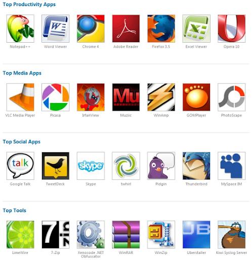 Internet Browser Logos And Names Internet Software Logo...